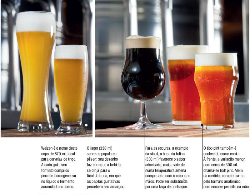 01-o-copo-certo-para-beber-cerveja